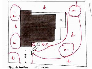 Plan de création (esquisse)