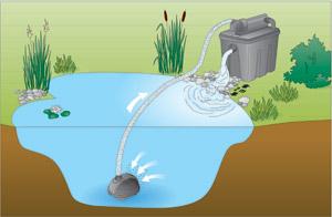 Ampoule de remplacement UVC 9W pour aquarium et bassin de jardin Lorraine