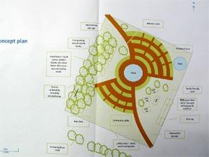 Plan de jardin en permaculture
