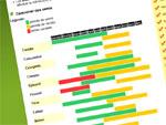 Légumes : calendrier des semis