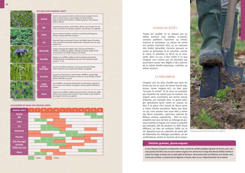 le guide pratique du jardinier d 39 aujourd 39 hui livre de jean michel groult. Black Bedroom Furniture Sets. Home Design Ideas