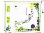 Le plan de création d'un jardin