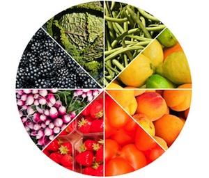 Fruit, légume : les différences