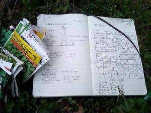 L'indispensable carnet de jardin