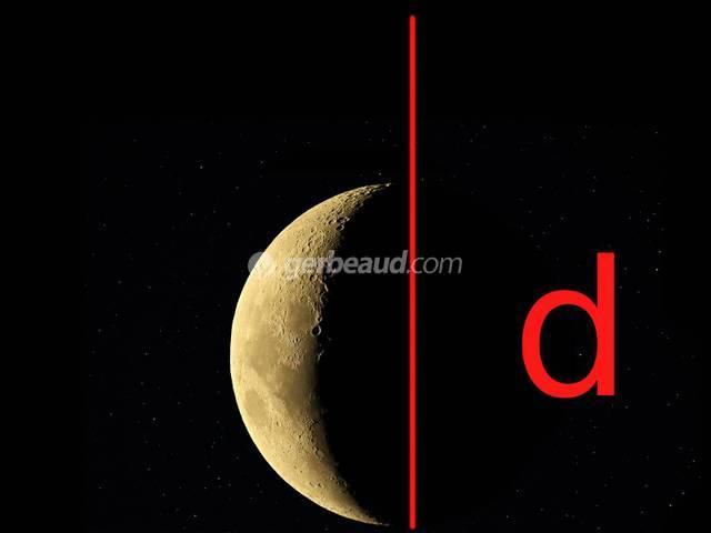 Que sont les lunes croissante et décroissante ? Comment les distinguer ?